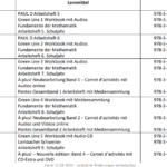 Anschaffungen aus dem Eigenanteil für das Schuljahr 2021/22
